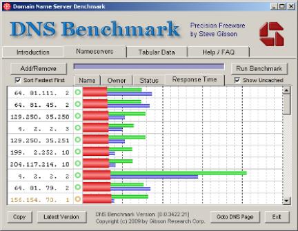 BenchmarkDNS