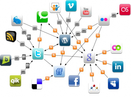 Flujo de datos entre empresas