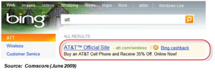 Captura de publicidad en Bing