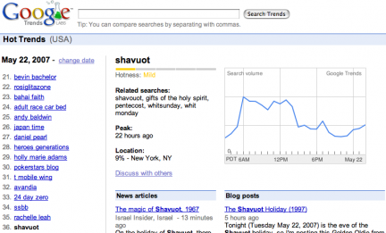 web de google trends