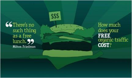trafico organico en hamburguesa