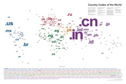 Mapa mundial de los ccTLD